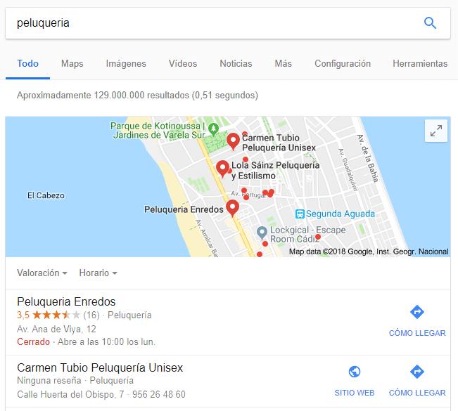 Beneficios de Google My Business