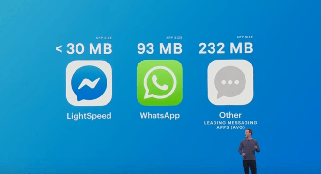 Facebook Messenger lightspeed del F8 2019